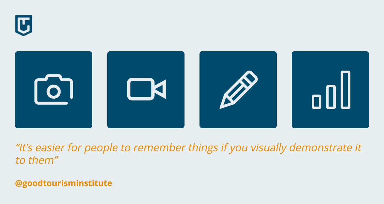 Visualise your content