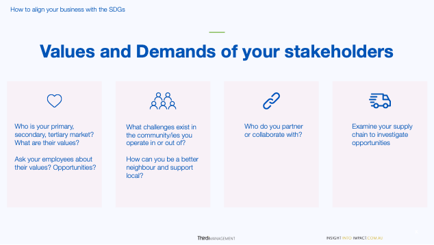 Values and demands of your stakeholders